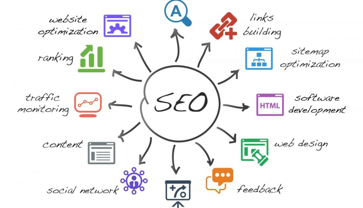 website-seo-infographic-first-fortune-marketing-design